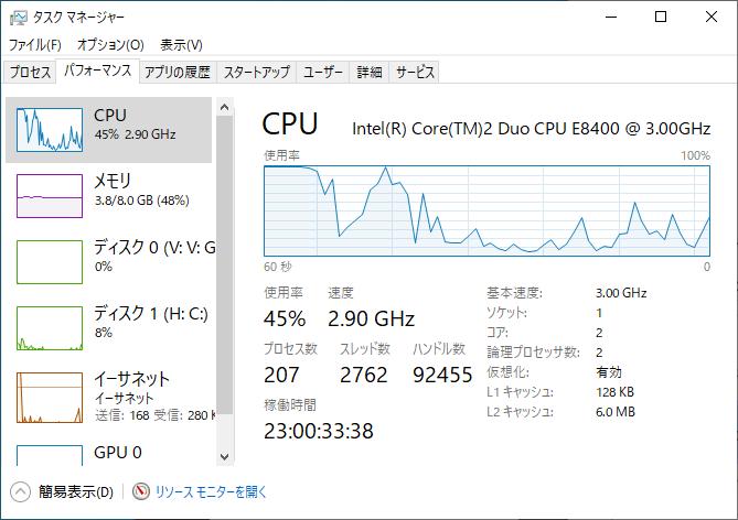 CPUの交換
