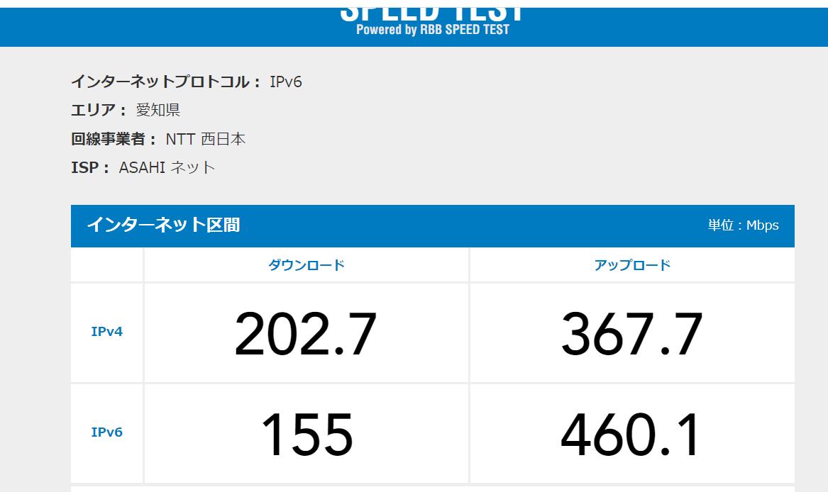 内蔵LANポート